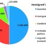 191207_immigrati3